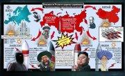 Эрдоган зовет Путина на войну. Тактический блеф и ядерный миф Пентагона | Душенов. Война #291