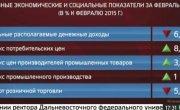 Росстат. Каждый 7-й россиянин живёт за чертой бедности 21.03.16