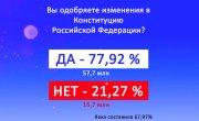 ВОТ что ждет Россию после голосования